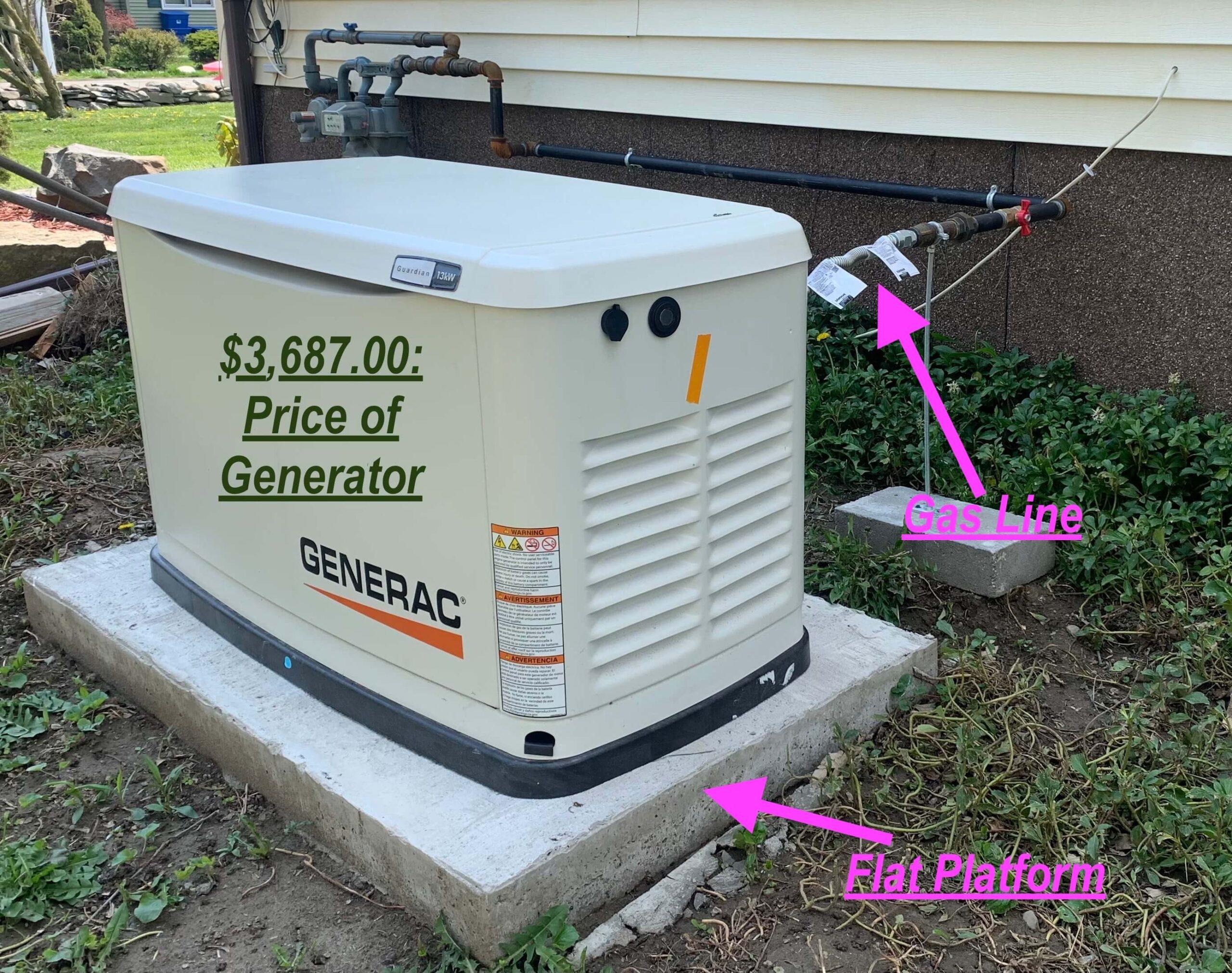 cost of Generac generator and installation Woburn MA